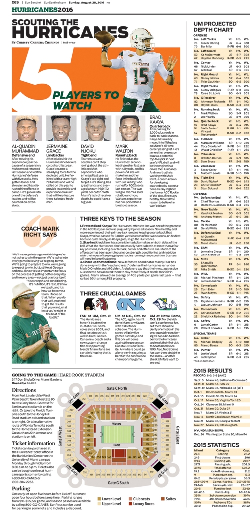 Miami Hurricanes Football Special Section