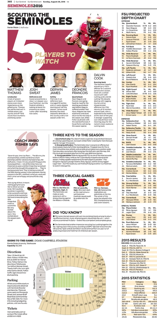 Florida State Seminoles Football Special Section